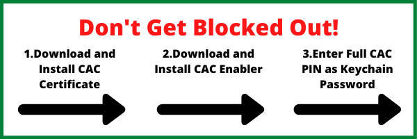 CAC-Enabler-for-Mac